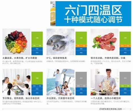 六门四温区,十种模式自由组合,总可以满足作为吃货的我们对于多种不同食物储存的需要。